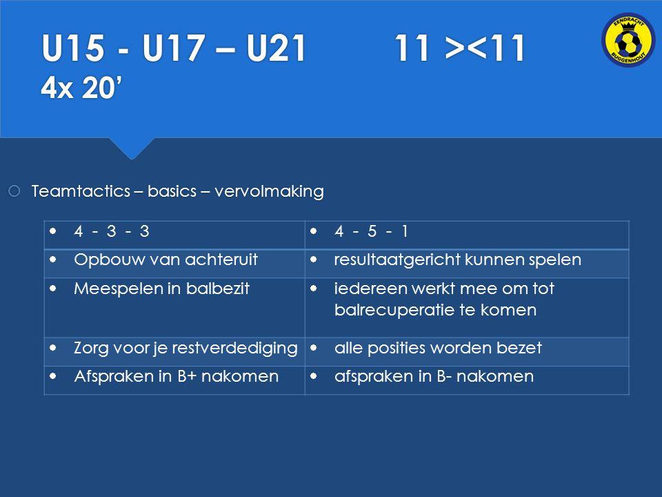 U15 - U17 – U21 11 ><11 4x 20' Teamtactics – basics – vervolmaking. 4 - 3 - 3. 4 - 5 - 1.