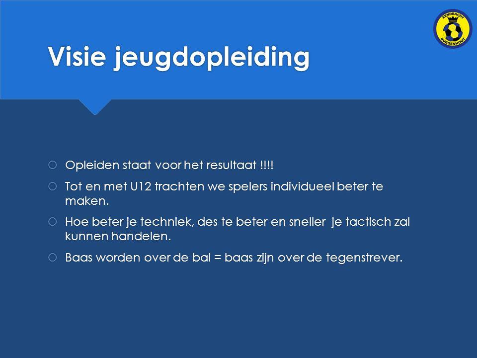 Visie jeugdopleiding Opleiden staat voor het resultaat !!!!