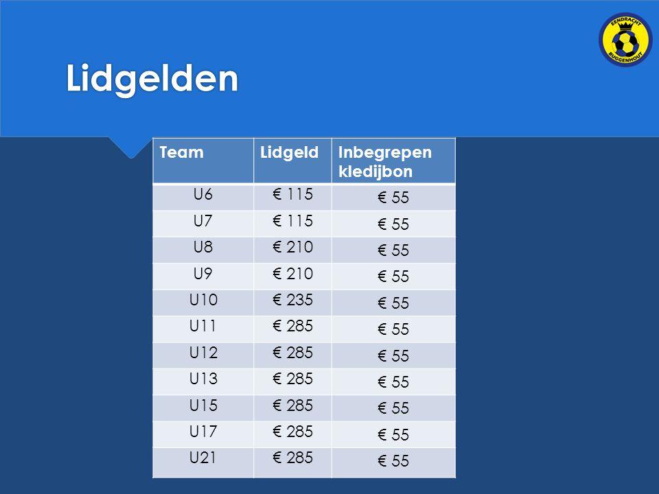 Lidgelden Team Lidgeld Inbegrepen kledijbon U6 € 115 € 55 U7 U8 € 210