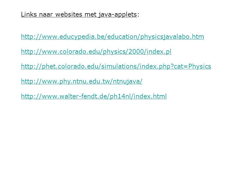 Links naar websites met java-applets:
