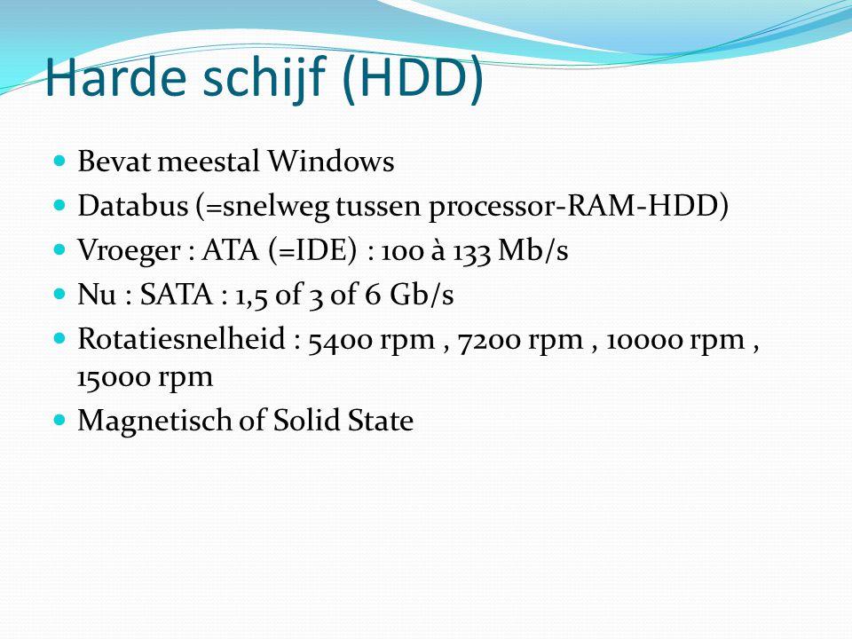 Harde schijf (HDD) Bevat meestal Windows