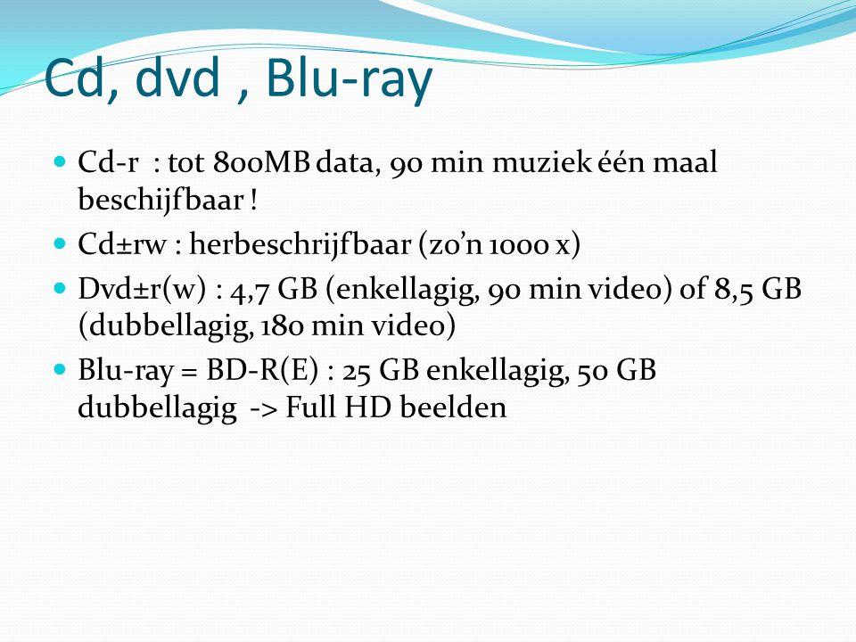Cd, dvd , Blu-ray Cd-r : tot 800MB data, 90 min muziek één maal beschijfbaar ! Cd±rw : herbeschrijfbaar (zo'n 1000 x)