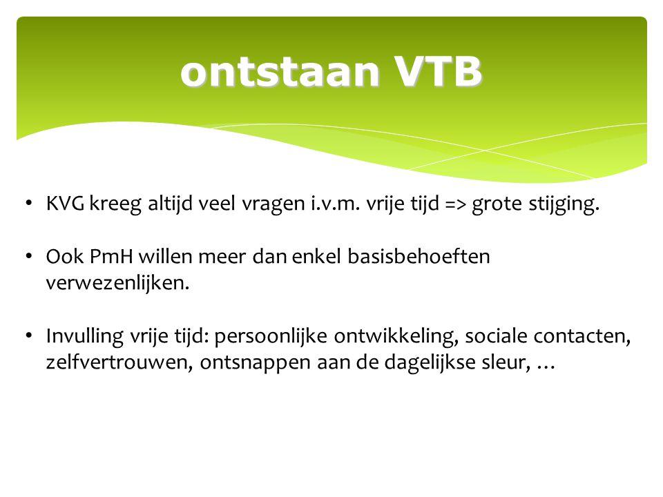 ontstaan VTB KVG kreeg altijd veel vragen i.v.m. vrije tijd => grote stijging. Ook PmH willen meer dan enkel basisbehoeften verwezenlijken.