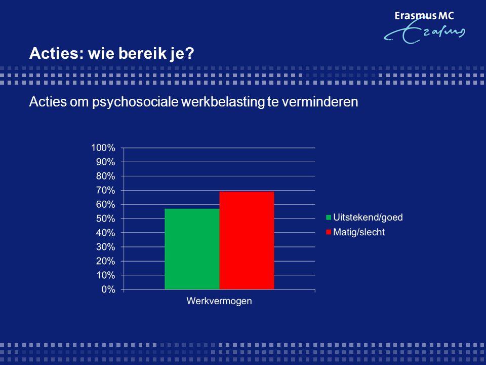 Acties: wie bereik je Acties om psychosociale werkbelasting te verminderen