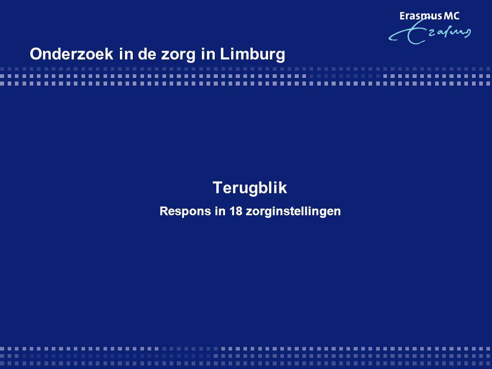 Onderzoek in de zorg in Limburg