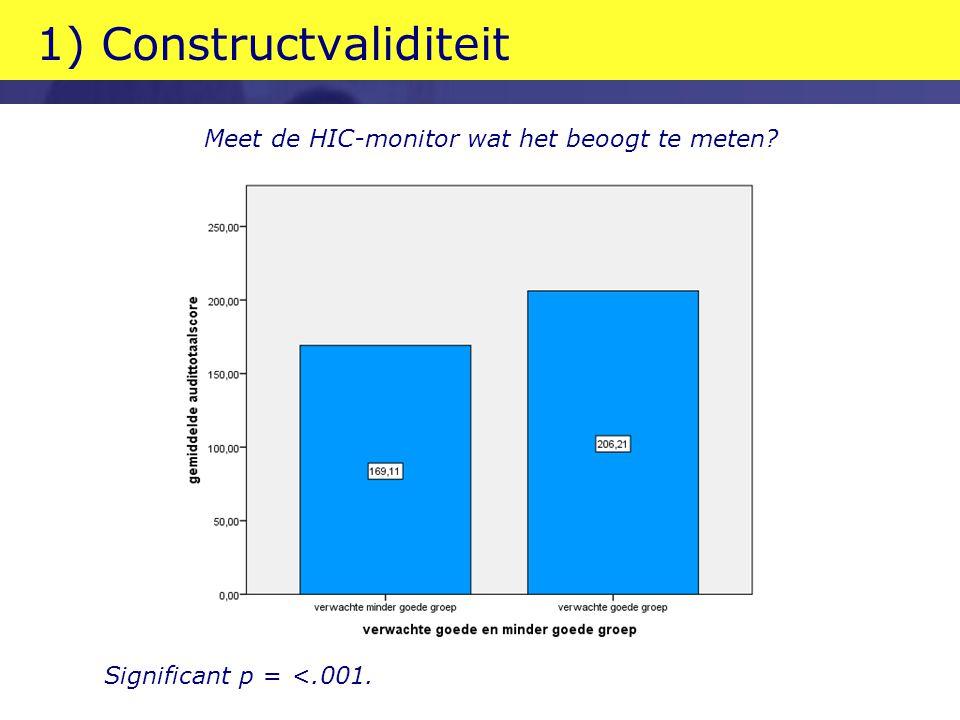 1) Constructvaliditeit