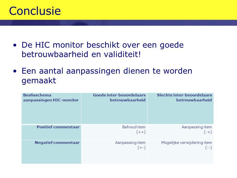 Conclusie De HIC monitor beschikt over een goede betrouwbaarheid en validiteit! Een aantal aanpassingen dienen te worden gemaakt.