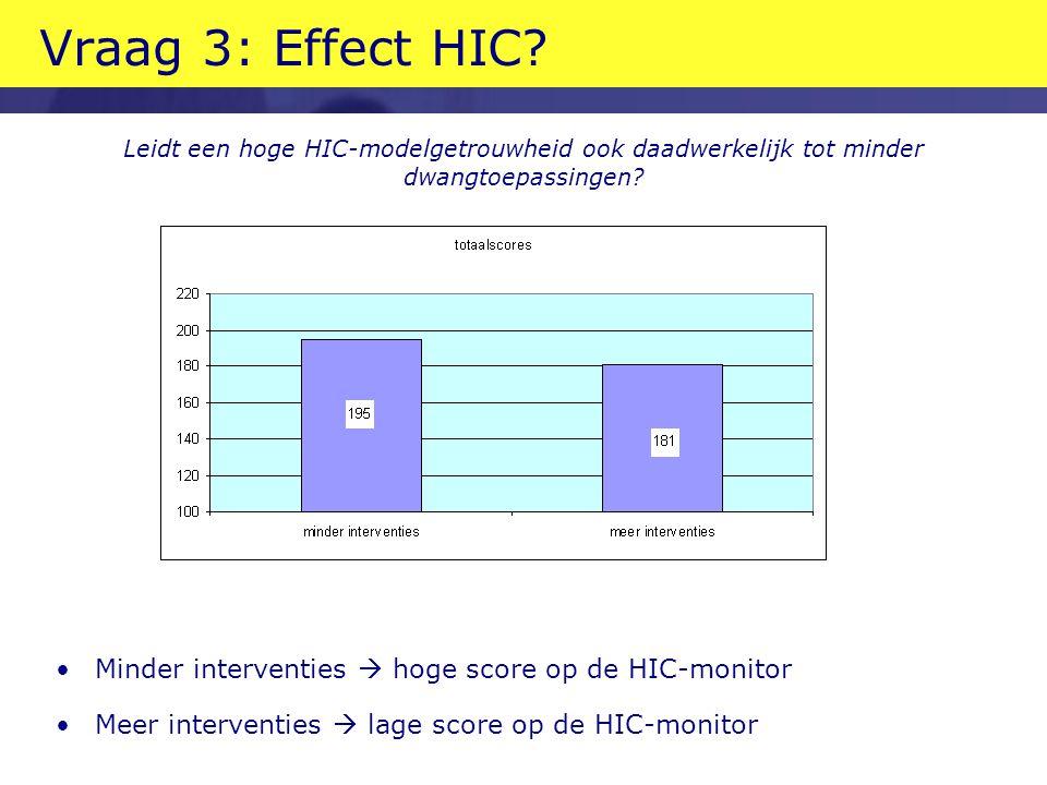 Vraag 3: Effect HIC Leidt een hoge HIC-modelgetrouwheid ook daadwerkelijk tot minder dwangtoepassingen