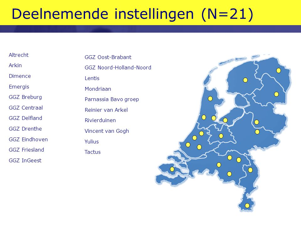 Deelnemende instellingen (N=21)