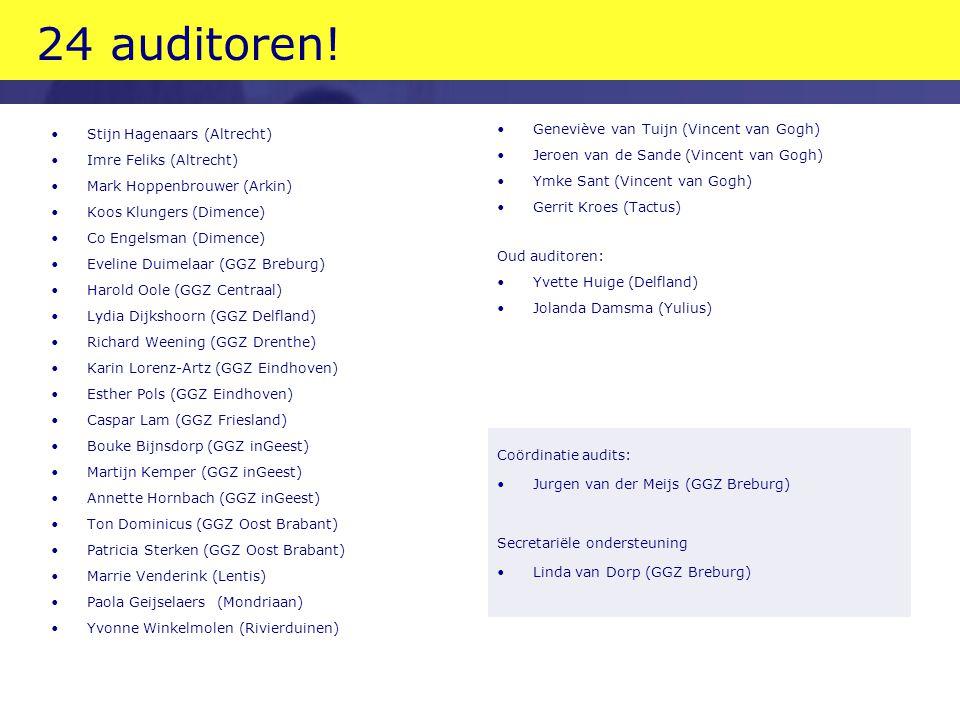 24 auditoren! Geneviève van Tuijn (Vincent van Gogh)