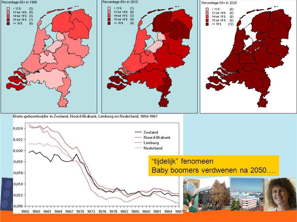 tijdelijk fenomeen Baby boomers verdwenen na 2050….