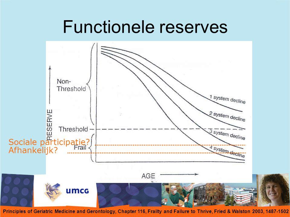 Functionele reserves Sociale participatie Afhankelijk