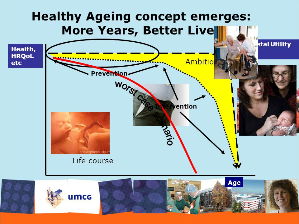 Healthy Ageing concept emerges: More Years, Better Lives