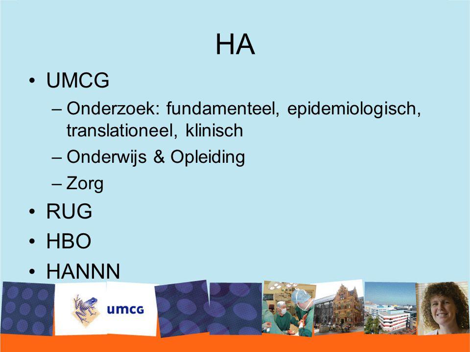 HA UMCG. Onderzoek: fundamenteel, epidemiologisch, translationeel, klinisch. Onderwijs & Opleiding.