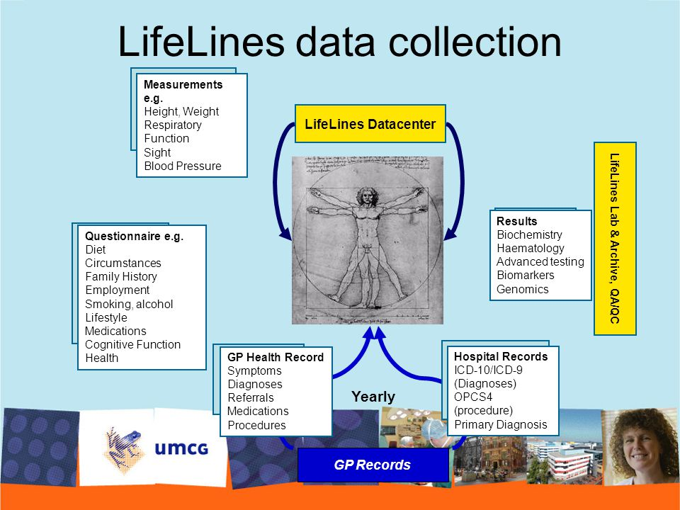 LifeLines data collection