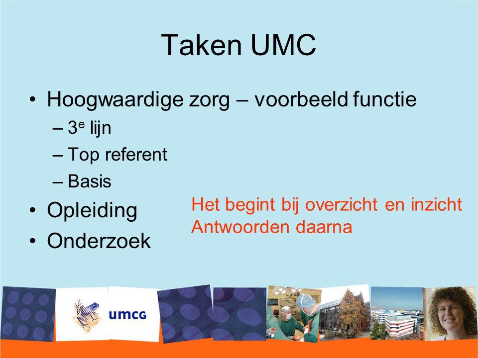 Taken UMC Hoogwaardige zorg – voorbeeld functie Opleiding Onderzoek