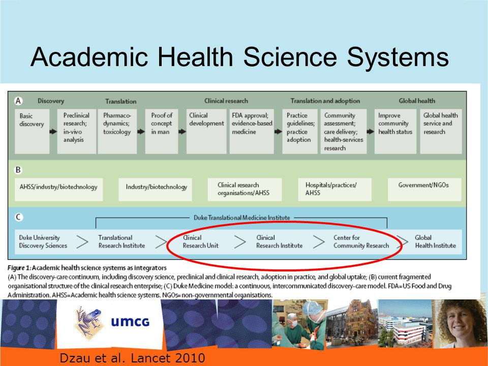 Academic Health Science Systems