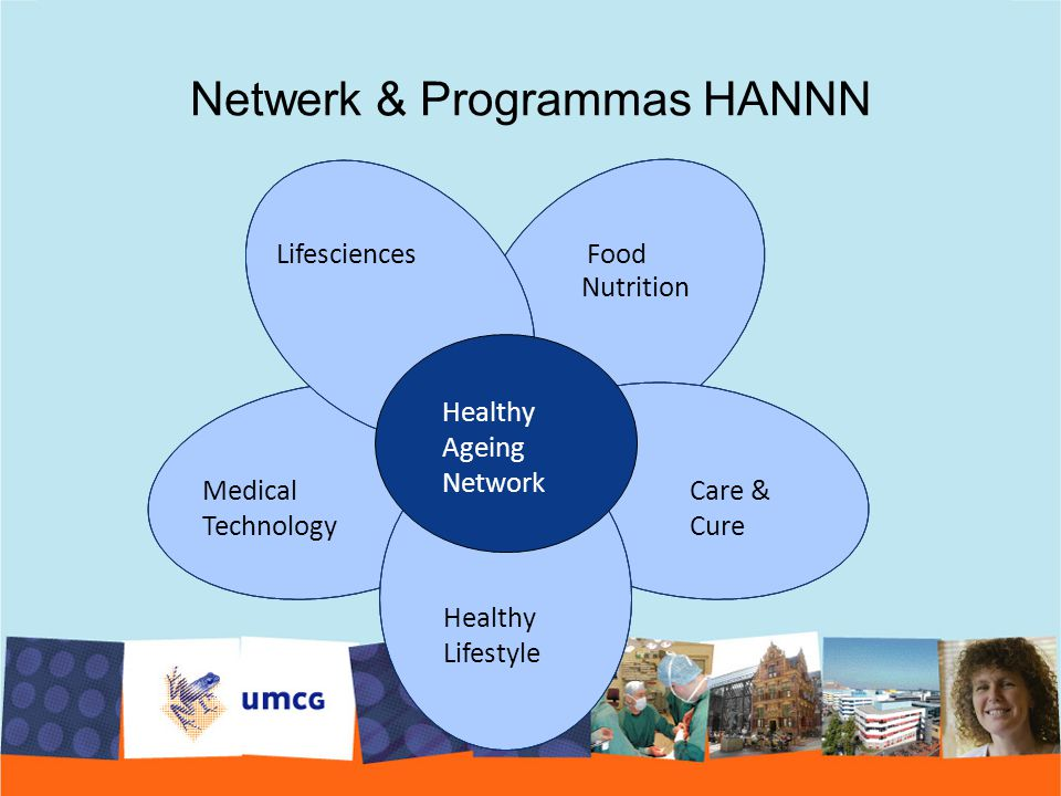 Netwerk & Programmas HANNN