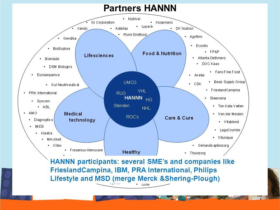 Partners HANNN