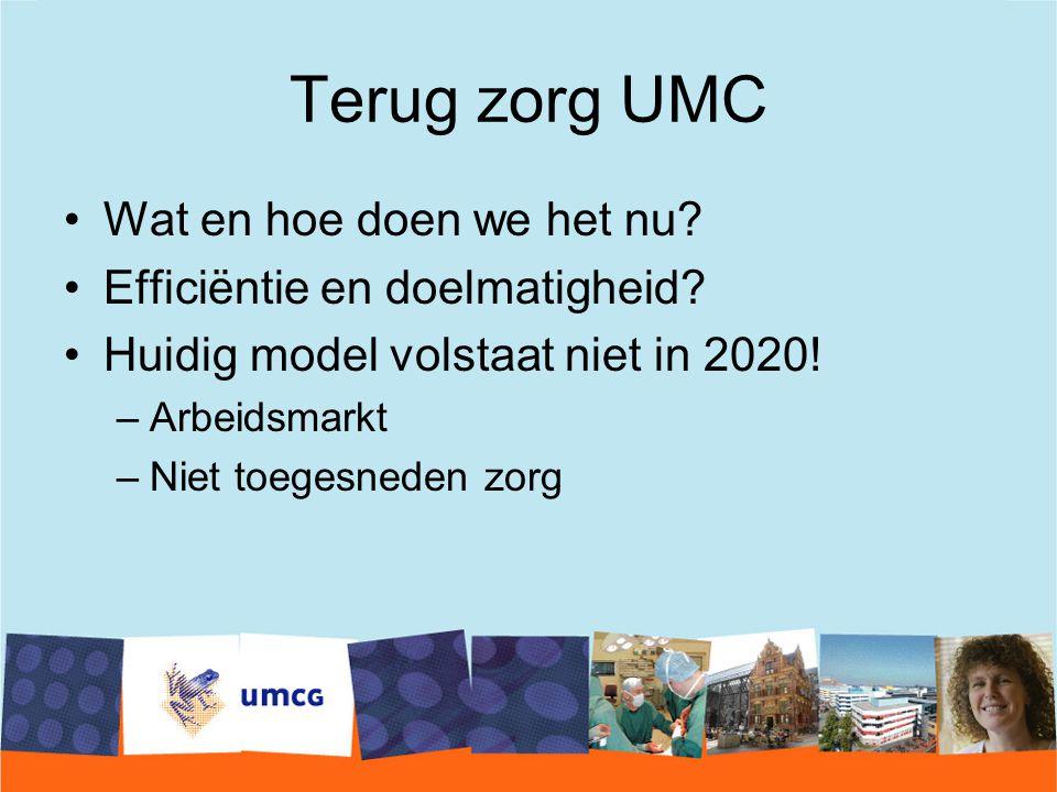 Terug zorg UMC Wat en hoe doen we het nu