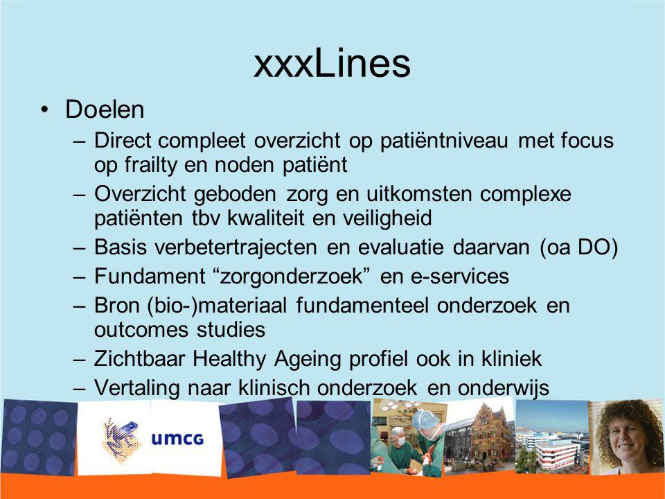 xxxLines Doelen. Direct compleet overzicht op patiëntniveau met focus op frailty en noden patiënt.