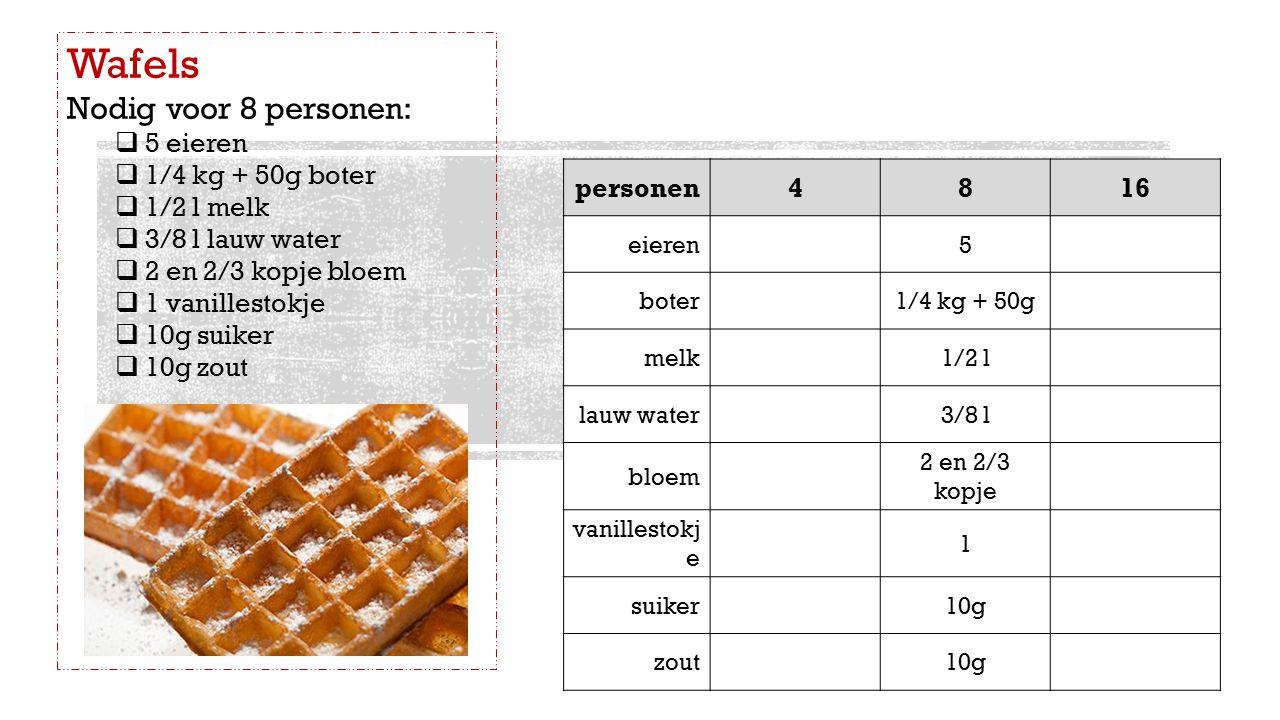 Wafels Nodig voor 8 personen: 5 eieren 1/4 kg + 50g boter 1/2 l melk
