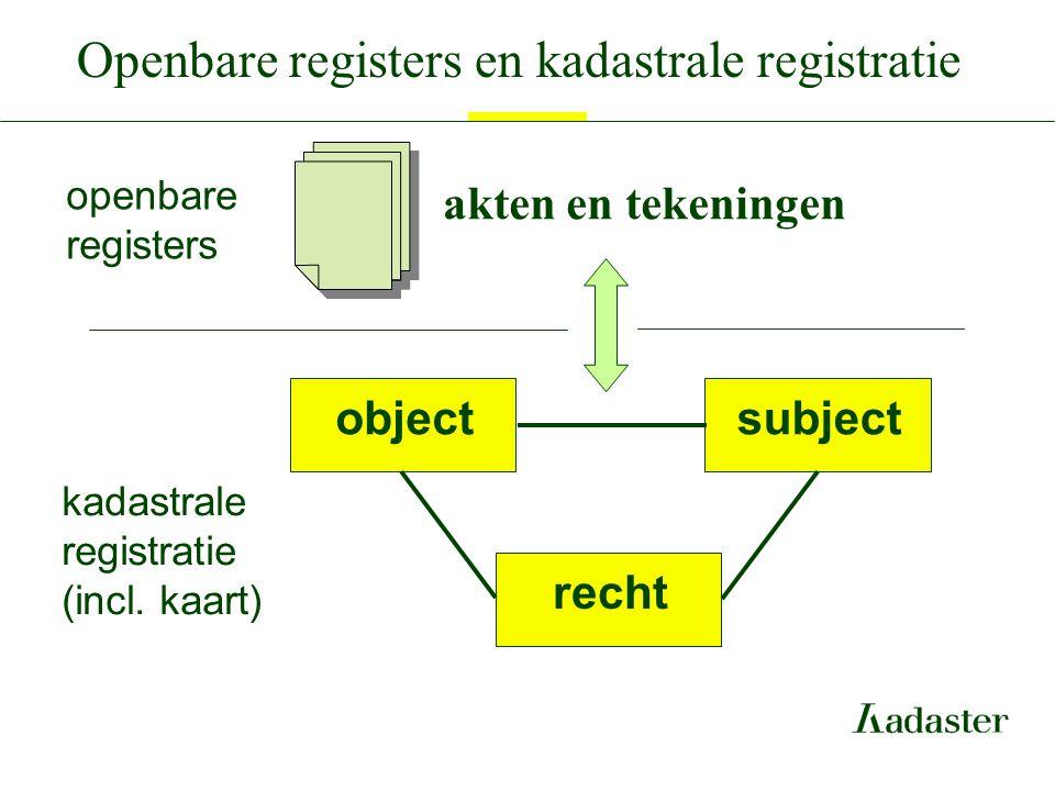 Openbare registers en kadastrale registratie