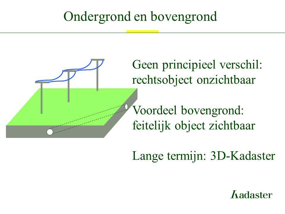 Ondergrond en bovengrond