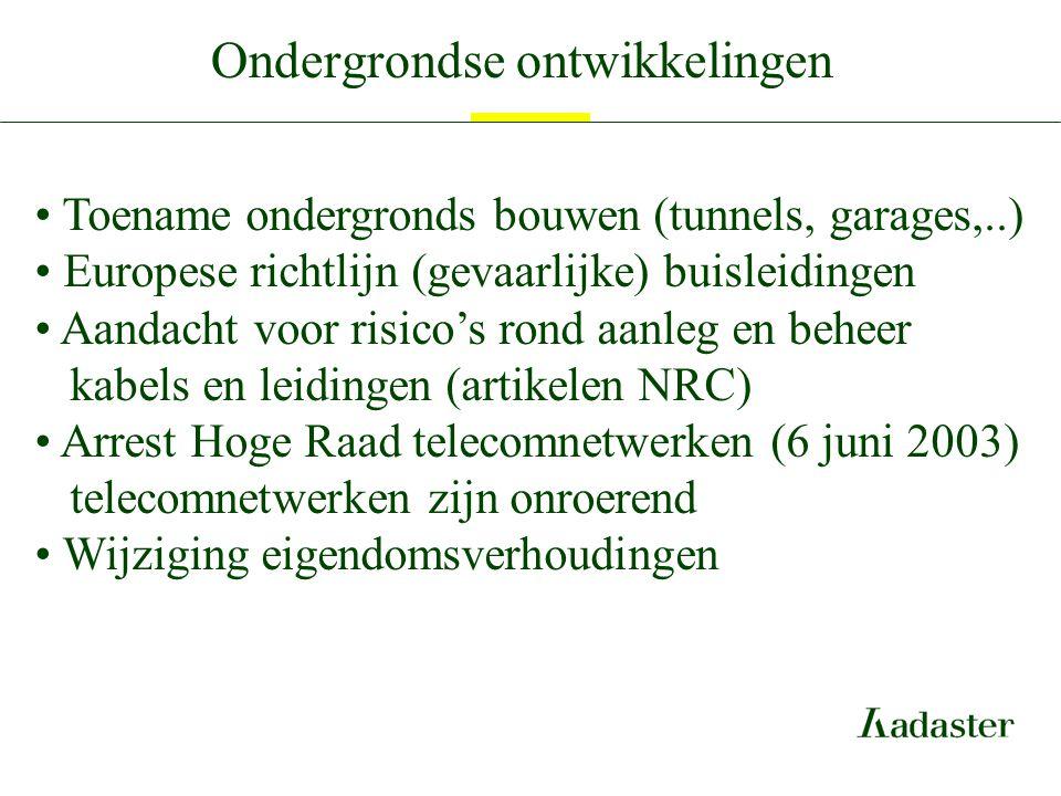 Ondergrondse ontwikkelingen