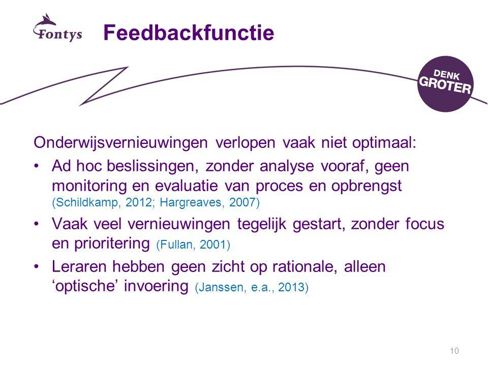 Feedbackfunctie Onderwijsvernieuwingen verlopen vaak niet optimaal:
