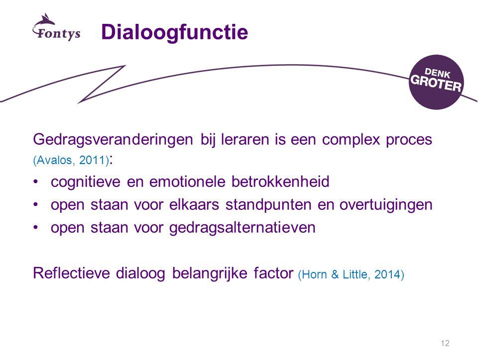 Dialoogfunctie Gedragsveranderingen bij leraren is een complex proces (Avalos, 2011): cognitieve en emotionele betrokkenheid.
