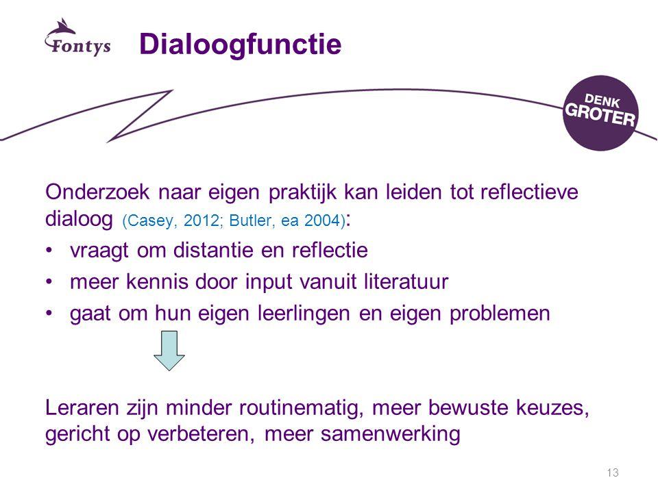 Dialoogfunctie Onderzoek naar eigen praktijk kan leiden tot reflectieve dialoog (Casey, 2012; Butler, ea 2004):