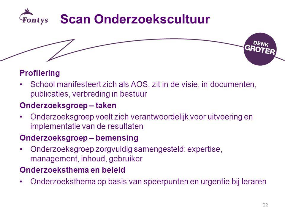Scan Onderzoekscultuur