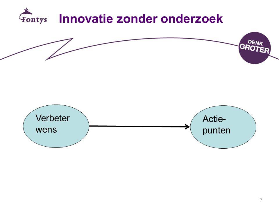 Innovatie zonder onderzoek