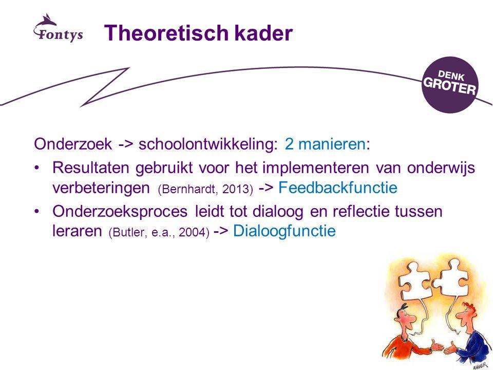Theoretisch kader Onderzoek -> schoolontwikkeling: 2 manieren: