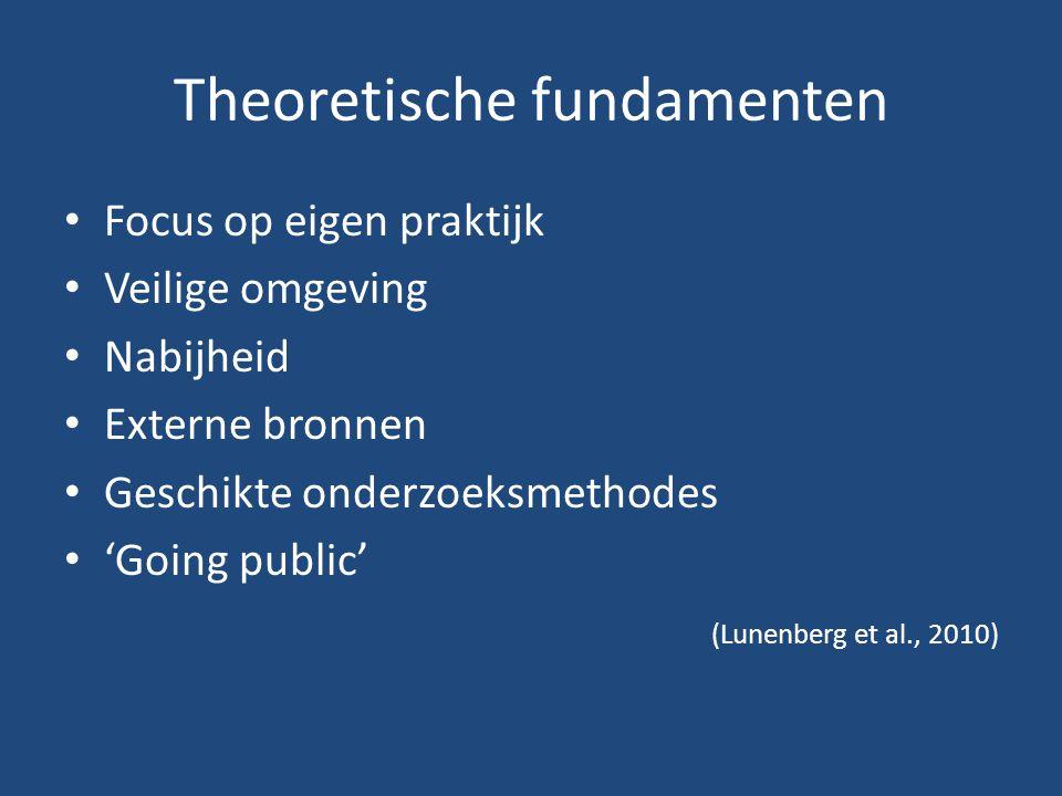 Theoretische fundamenten