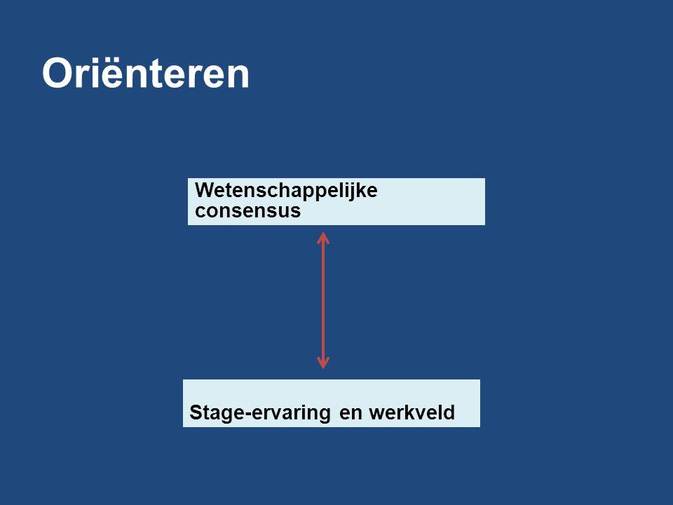 Oriënteren Wetenschappelijke consensus Stage-ervaring en werkveld