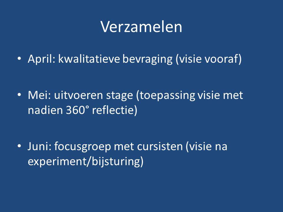 Verzamelen April: kwalitatieve bevraging (visie vooraf)