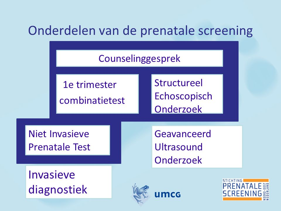 Onderdelen van de prenatale screening