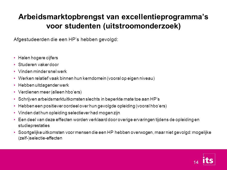 Arbeidsmarktopbrengst van excellentieprogramma's voor studenten (uitstroomonderzoek)
