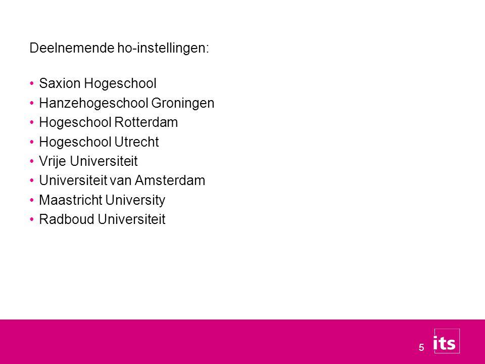 Deelnemende ho-instellingen: