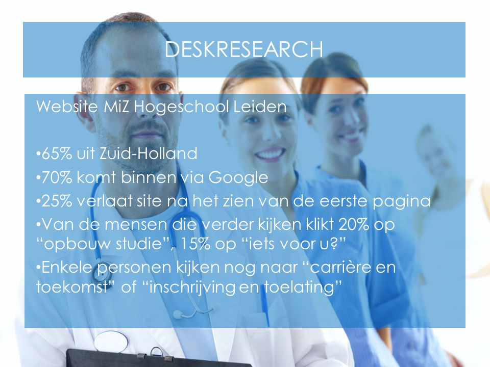 Deskresearch Website MiZ Hogeschool Leiden 65% uit Zuid-Holland