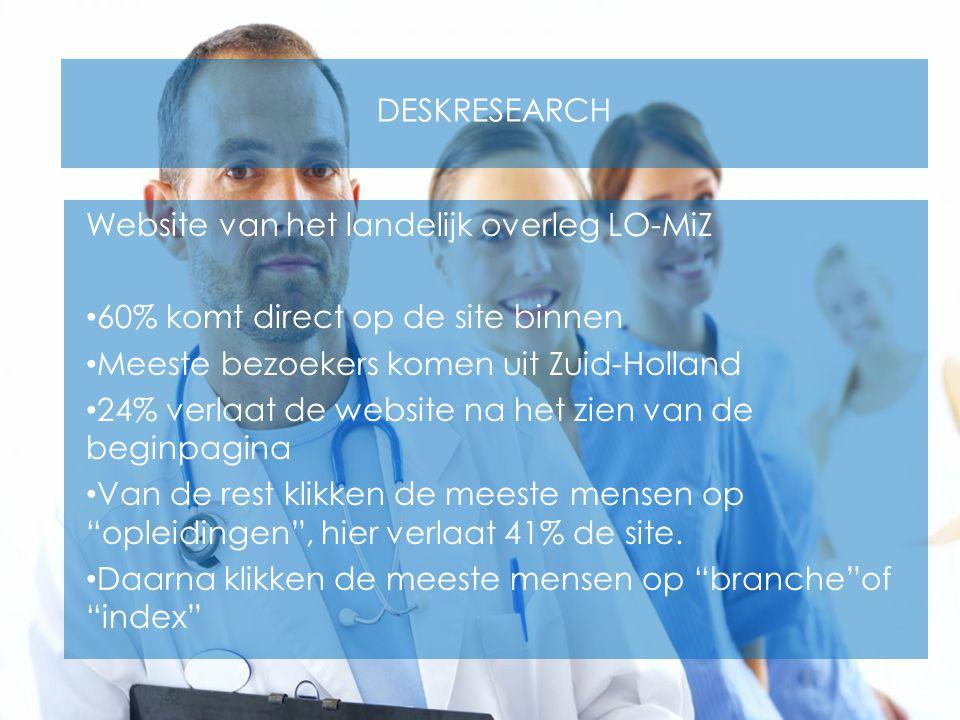 Deskresearch Website van het landelijk overleg LO-MiZ. 60% komt direct op de site binnen. Meeste bezoekers komen uit Zuid-Holland.