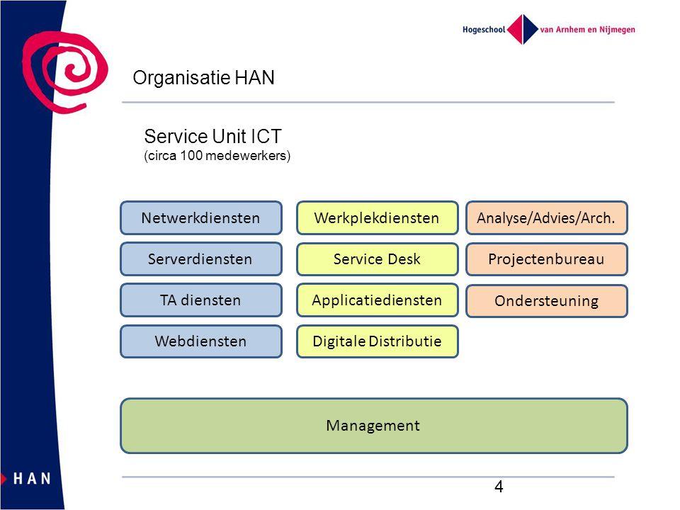 Service Unit ICT (circa 100 medewerkers)