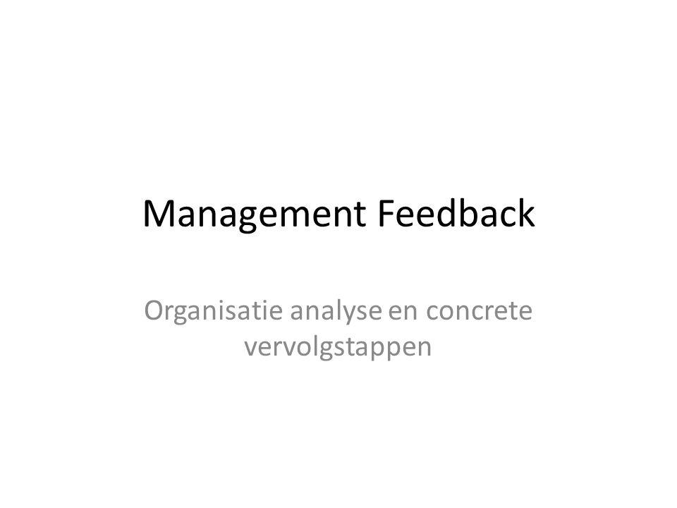 Organisatie analyse en concrete vervolgstappen