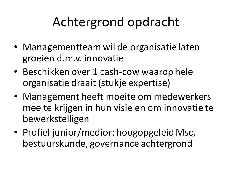 Achtergrond opdracht Managementteam wil de organisatie laten groeien d.m.v. innovatie.