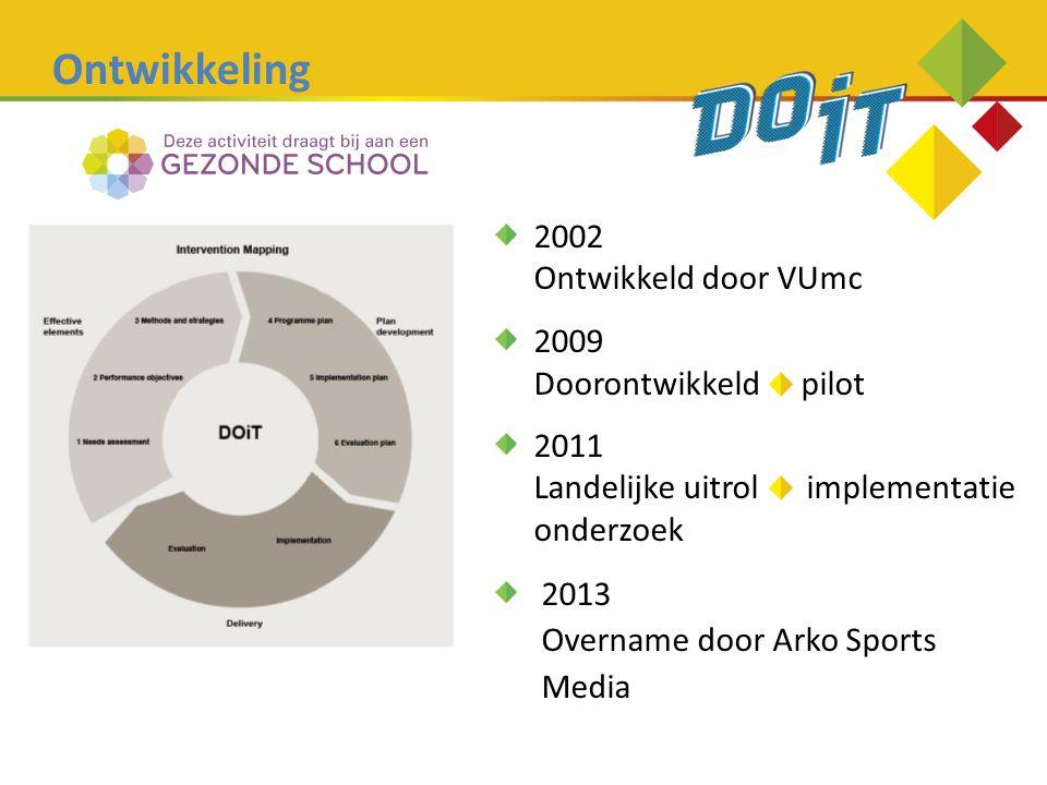 Ontwikkeling 2002 Ontwikkeld door VUmc 2009 Doorontwikkeld pilot