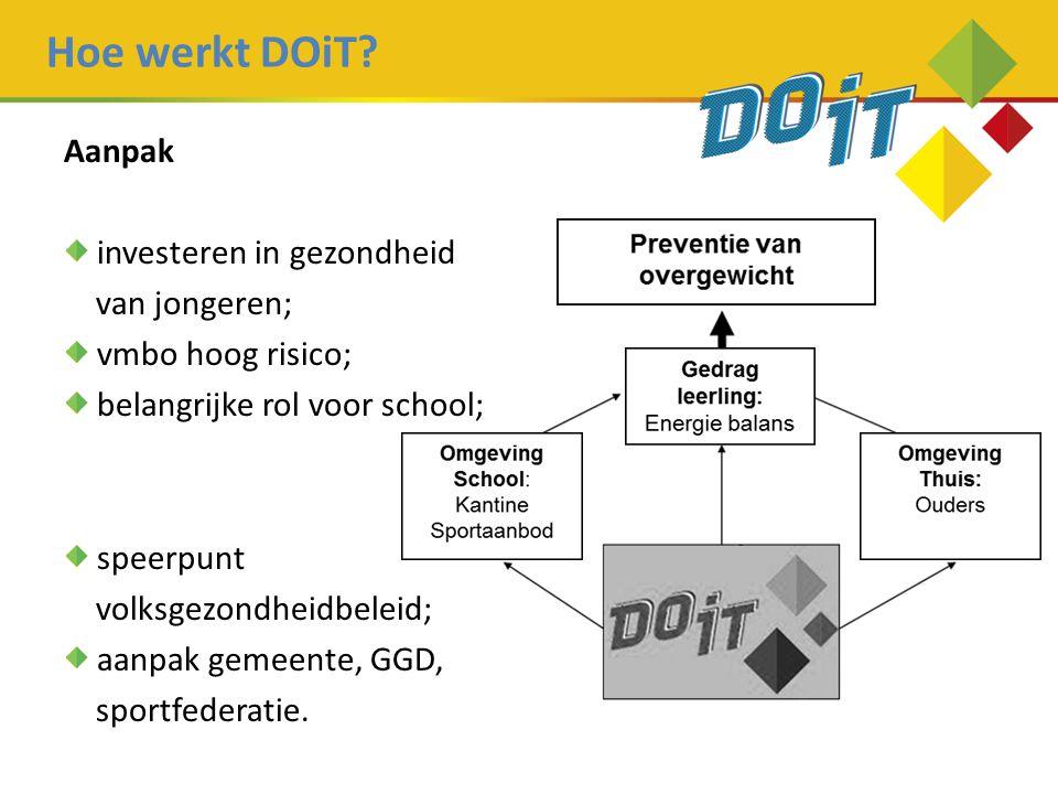 Hoe werkt DOiT Aanpak investeren in gezondheid van jongeren;