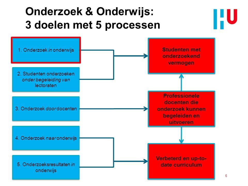 Onderzoek & Onderwijs: 3 doelen met 5 processen