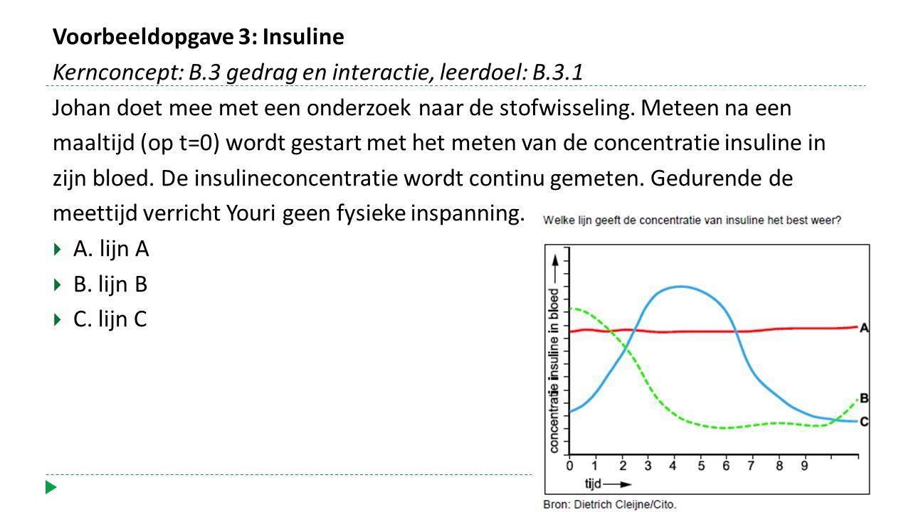 Voorbeeldopgave 3: Insuline